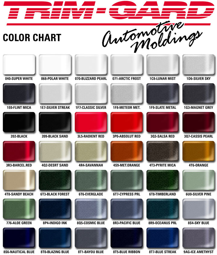 Tapeworks Color Chart